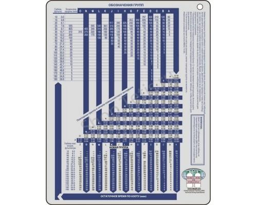 Таблица к учебнику OWD